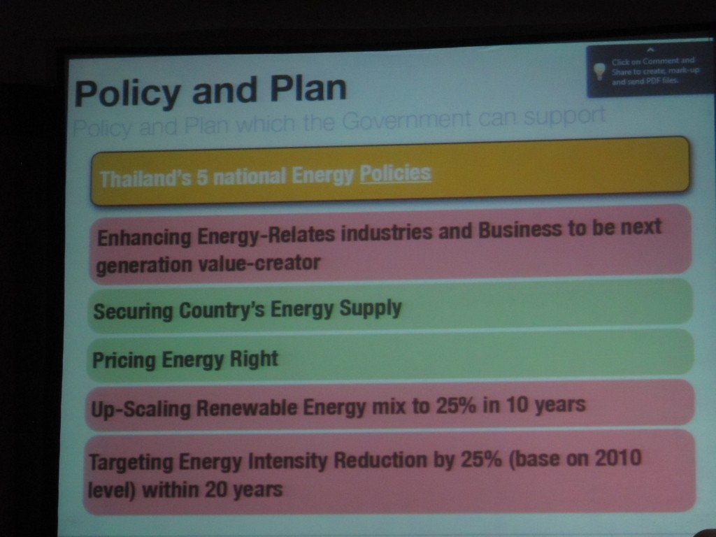 Thailand Energy Policy and Plan